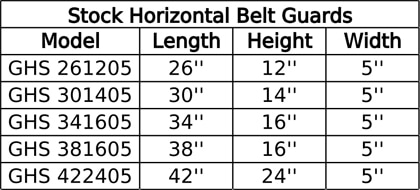 machine guard horizontal belt guard