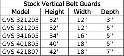 machine guard - vertical belt guard