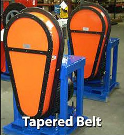 tapered belt guards
