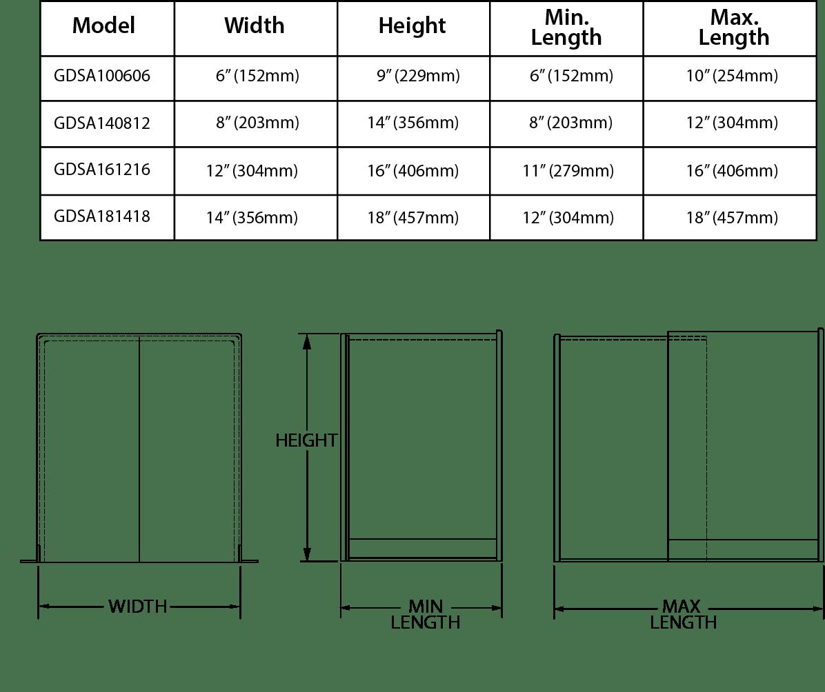 GDSA Coupling Guard Chart